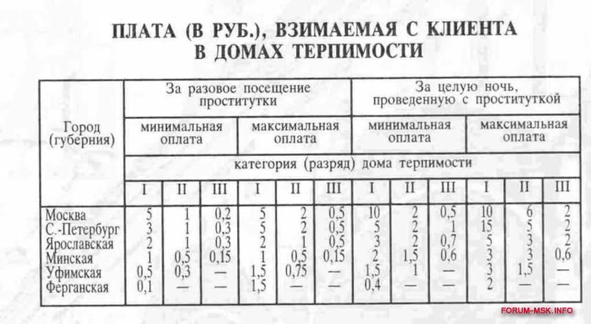 istorija-publichnykh-domov-v-rossii (2).jpg