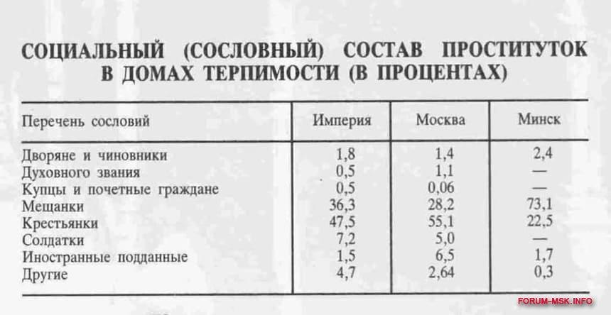 istorija-publichnykh-domov-v-rossii.jpg