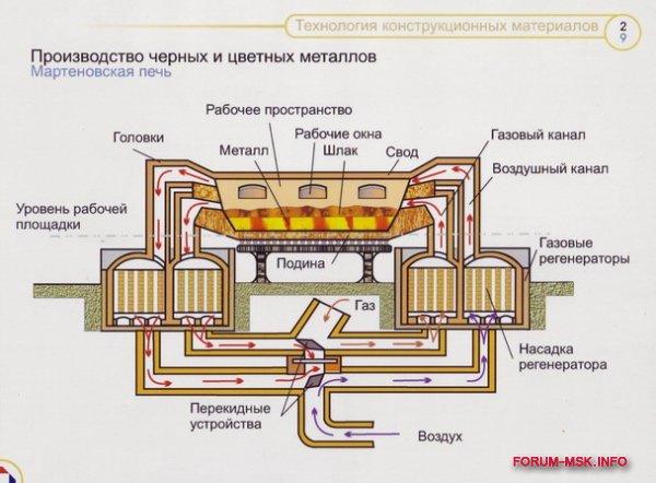 martenovskie-pechi-2.jpg