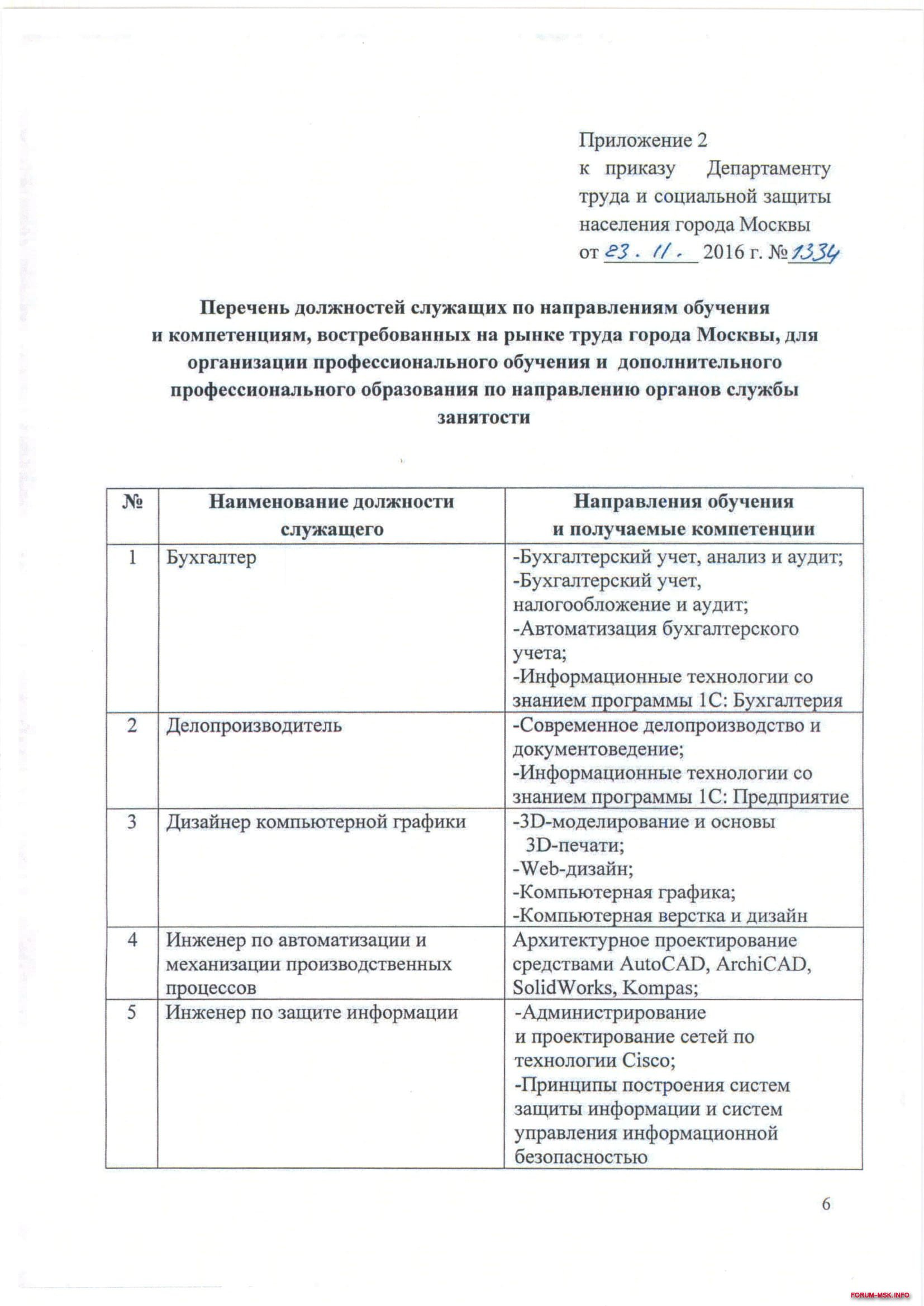 приказ дтсзн города москвы №1334-05.jpg