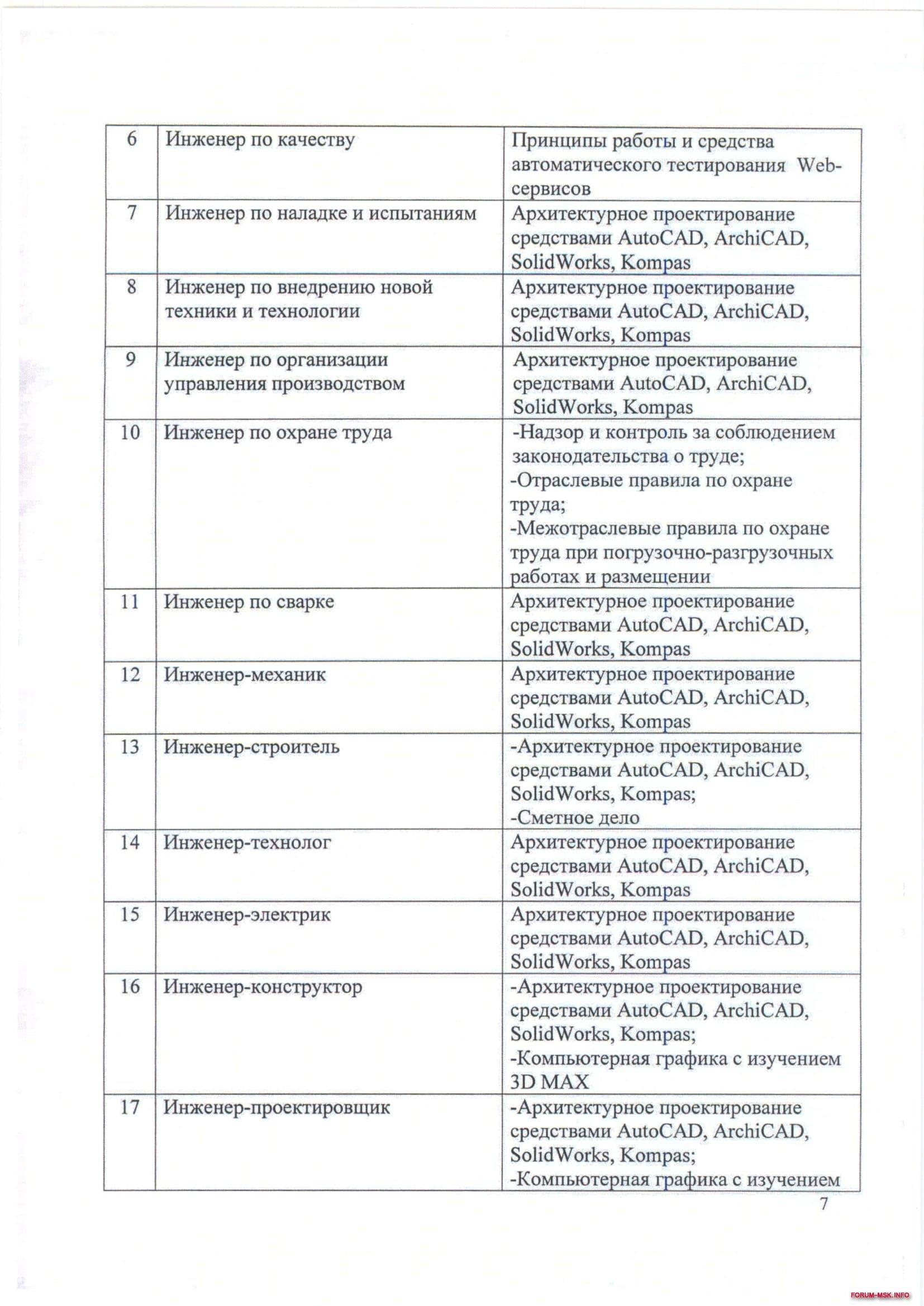 приказ дтсзн города москвы №1334-06.jpg