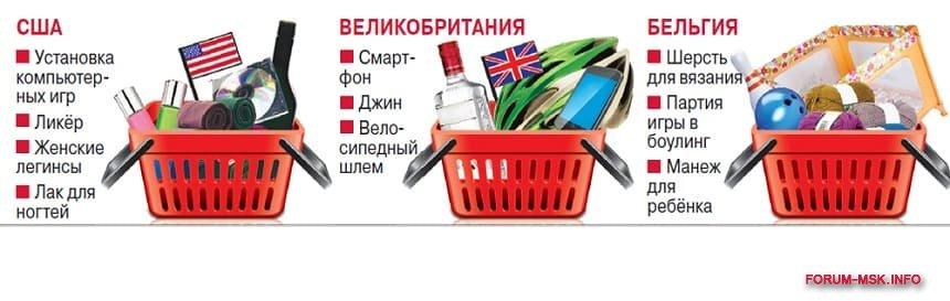 rossija-po-urovnyu-zarplaty-v-mire-1.jpg