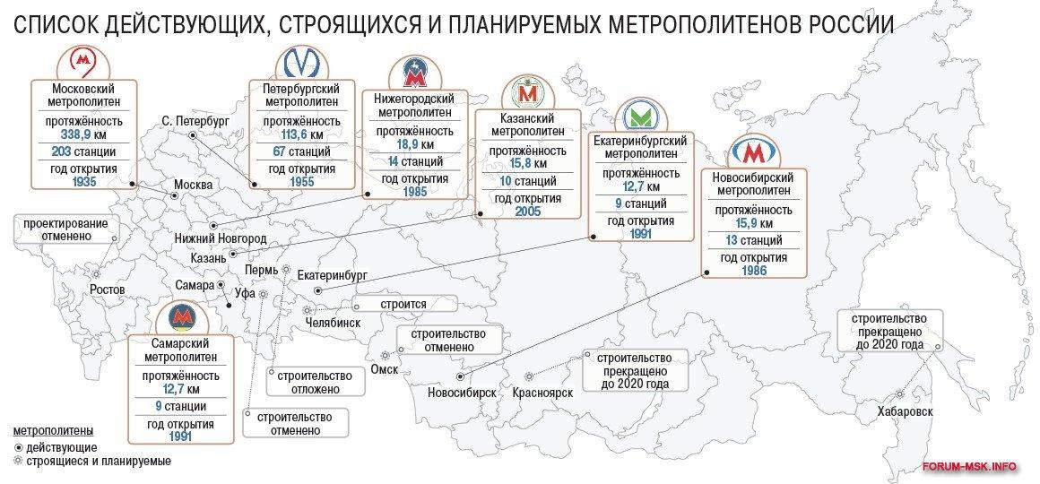 v_kakikh_gorodakh_rossii_est_metro.jpg